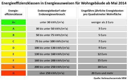 energieausweis-02